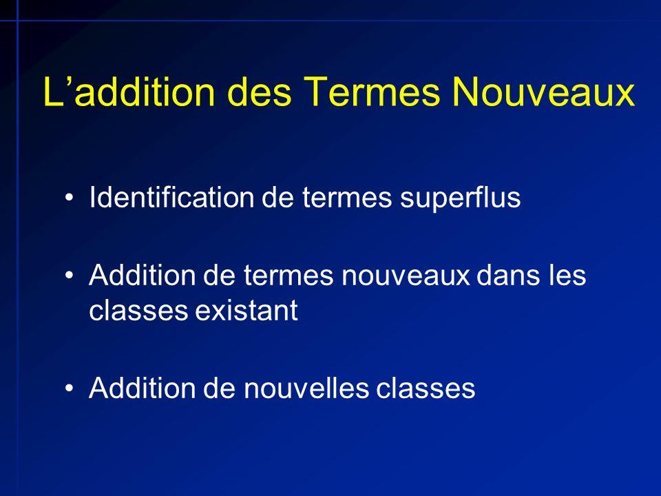 Laddition des Termes Nouveaux Identification de termes superflus Addition de termes nouveaux dans les classes existant Addition de nouvelles classes