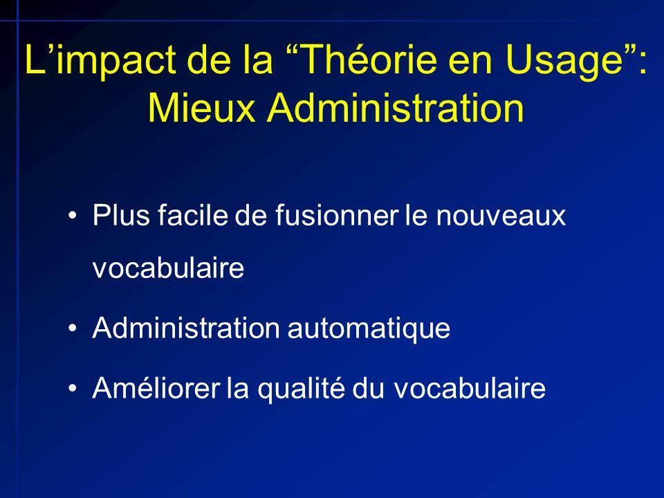 Limpact de la Théorie en Usage: Mieux Administration Plus facile de fusionner le nouveaux vocabulaire Administration automatique Améliorer la qualité