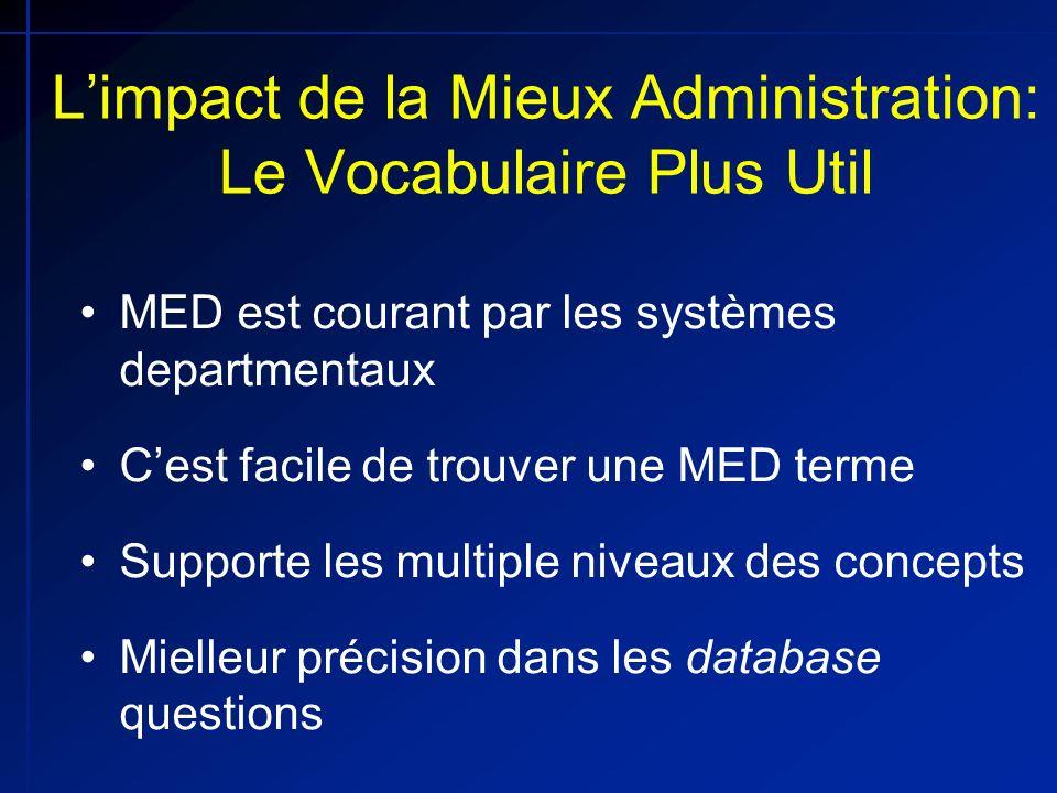 Limpact de la Mieux Administration: Le Vocabulaire Plus Util MED est courant par les systèmes departmentaux Cest facile de trouver une MED terme Suppo