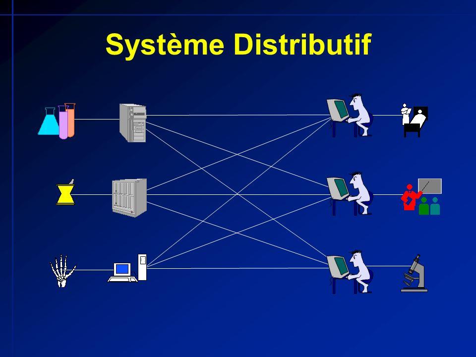 Système Distributif