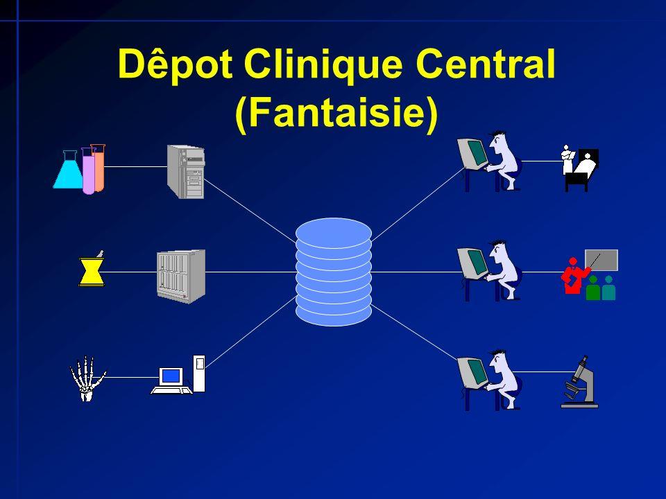 Dêpot Clinique Central (Realité)