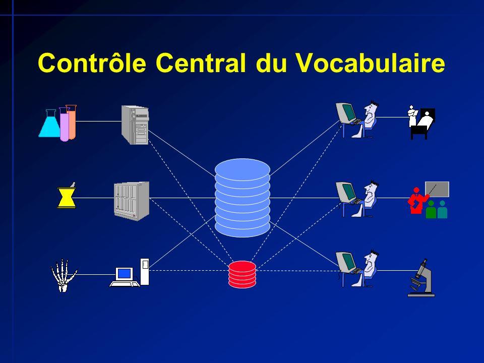 Contrôle Central du Vocabulaire