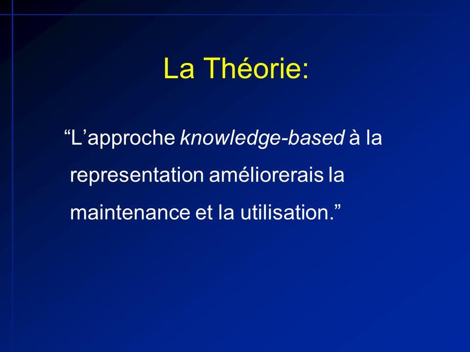La Théorie: Lapproche knowledge-based à la representation améliorerais la maintenance et la utilisation.