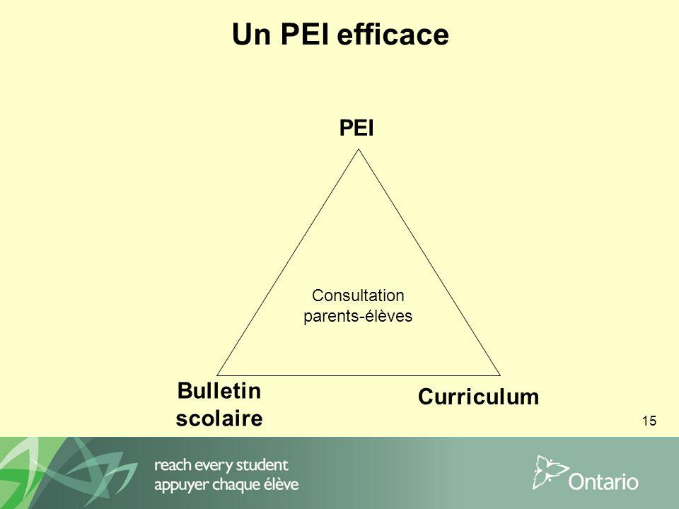 15 Un PEI efficace Consultation parents-élèves PEI Bulletin scolaire Curriculum