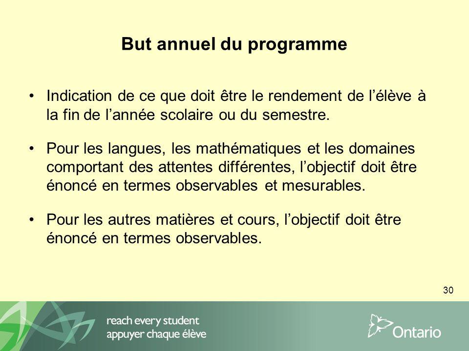 30 But annuel du programme Indication de ce que doit être le rendement de lélève à la fin de lannée scolaire ou du semestre.