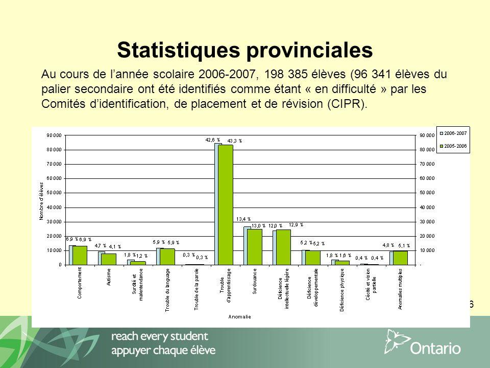 6 Statistiques provinciales Au cours de lannée scolaire 2006-2007, 198 385 élèves (96 341 élèves du palier secondaire ont été identifiés comme étant « en difficulté » par les Comités didentification, de placement et de révision (CIPR).