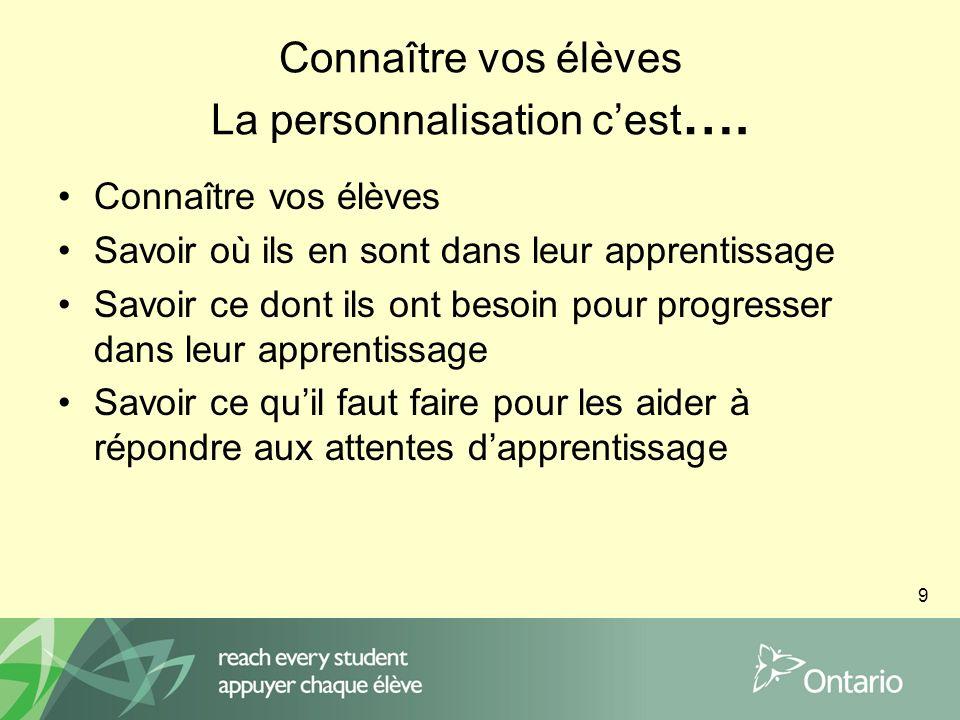 9 Connaître vos élèves La personnalisation cest ….
