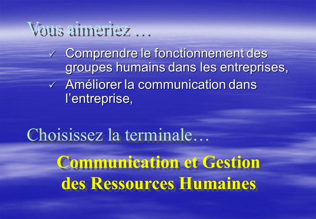 Comprendre le fonctionnement des groupes humains dans les entreprises, Comprendre le fonctionnement des groupes humains dans les entreprises, Améliorer la communication dans lentreprise, Améliorer la communication dans lentreprise, Vous aimeriez … Choisissez la terminale… Communication et Gestion des Ressources Humaines Communication et Gestion des Ressources Humaines