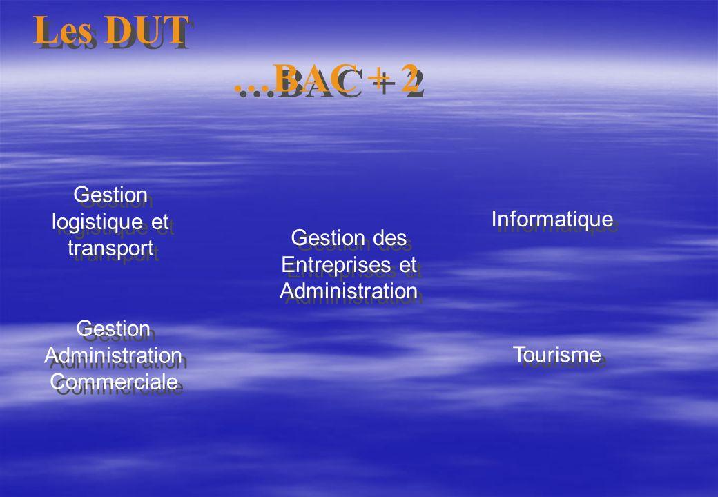 Gestion logistique et transport Tourisme Gestion des Entreprises et Administration Informatique Gestion Administration Commerciale Les DUT …BAC + 2 Les DUT …BAC + 2