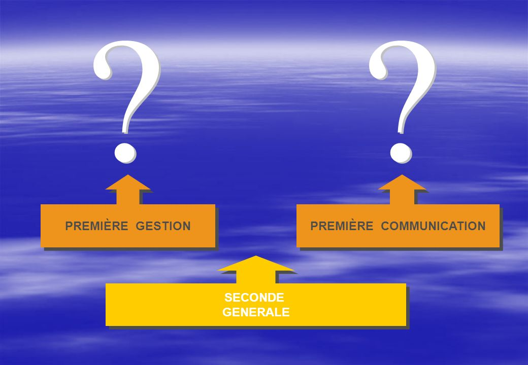 SECONDE GENERALE PREMIÈRE COMMUNICATION PREMIÈRE GESTION