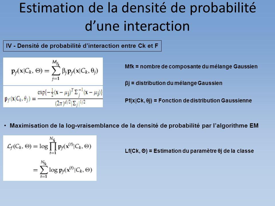 Estimation de la densité de probabilité dune interaction IV - Densité de probabilité dinteraction entre Ck et F Mfk = nombre de composante du mélange