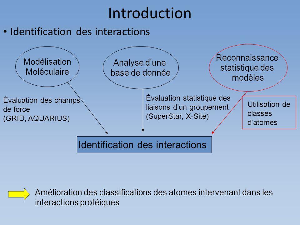 Identification des interactions Introduction Modélisation Moléculaire Reconnaissance statistique des modèles Analyse dune base de donnée Identificatio