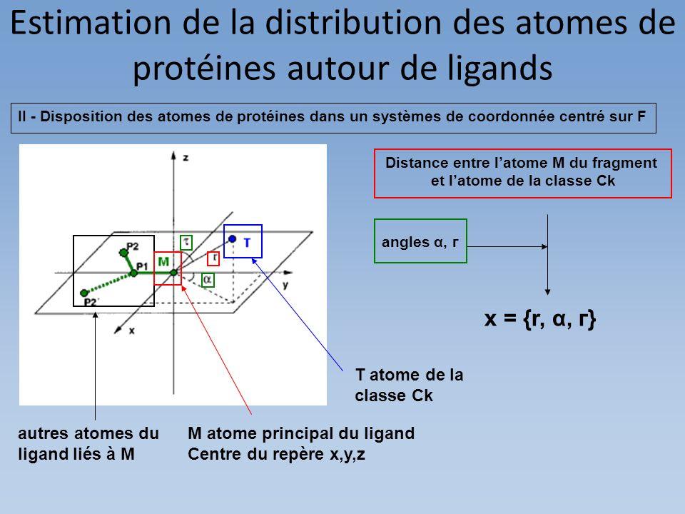 autres atomes du ligand liés à M M atome principal du ligand Centre du repère x,y,z T atome de la classe Ck Distance entre latome M du fragment et lat