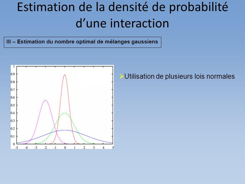 Estimation de la densité de probabilité dune interaction III – Estimation du nombre optimal de mélanges gaussiens Utilisation de plusieurs lois normal