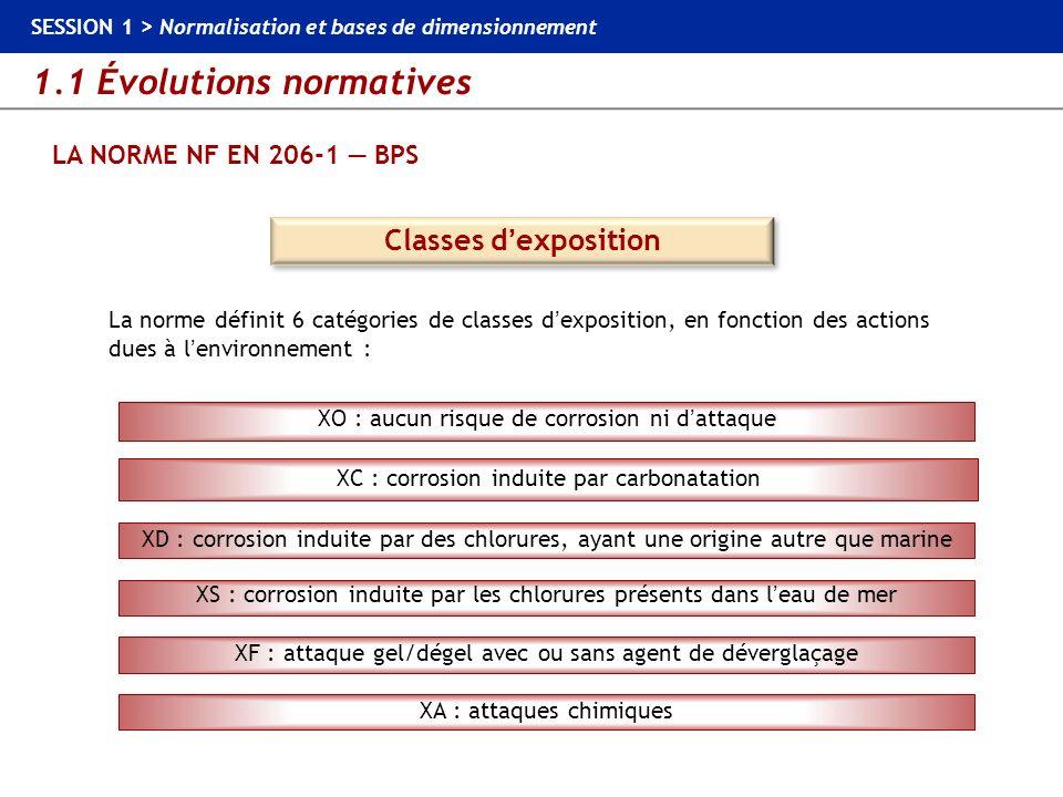 1.1 Évolutions normatives SESSION 1 > Normalisation et bases de dimensionnement LA NORME NF EN 206-1 BPS La norme définit 6 catégories de classes dexp