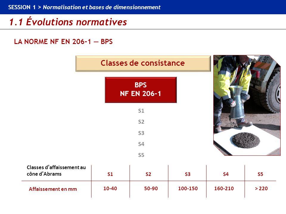 1.1 Évolutions normatives SESSION 1 > Normalisation et bases de dimensionnement LA NORME NF EN 206-1 BPS Classes daffaissement au cône dAbrams S2 S3 S