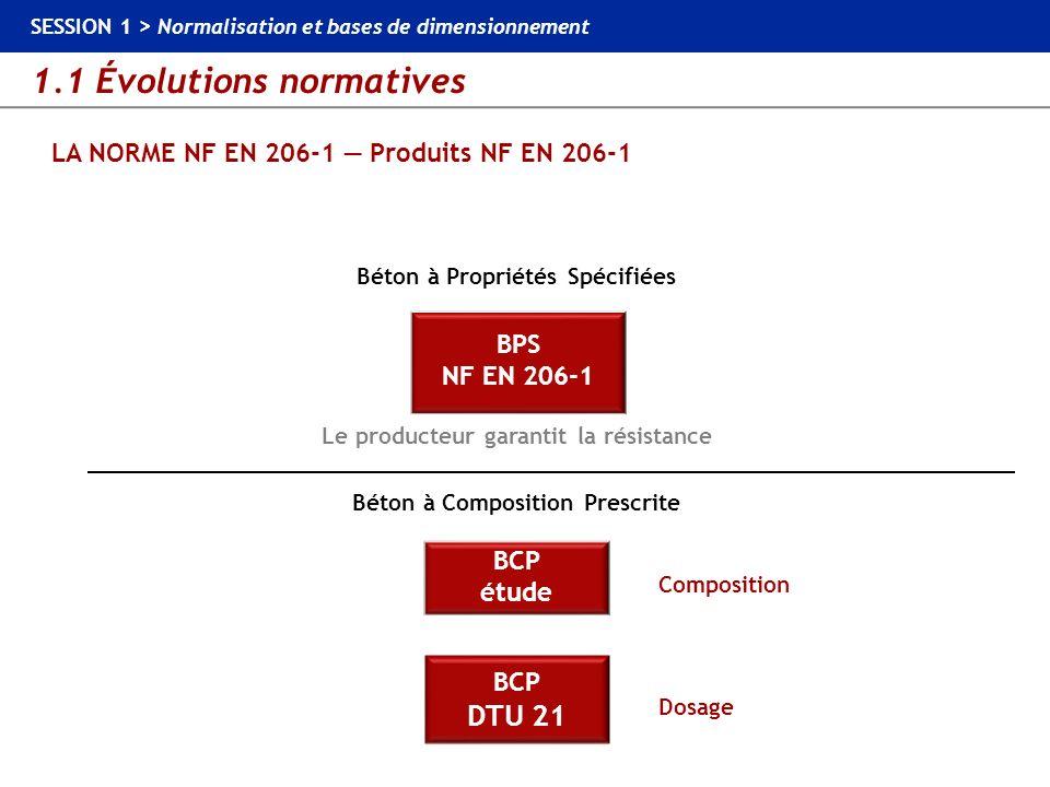 1.1 Évolutions normatives SESSION 1 > Normalisation et bases de dimensionnement LA NORME NF EN 206-1 Produits NF EN 206-1 Béton à Propriétés Spécifiée