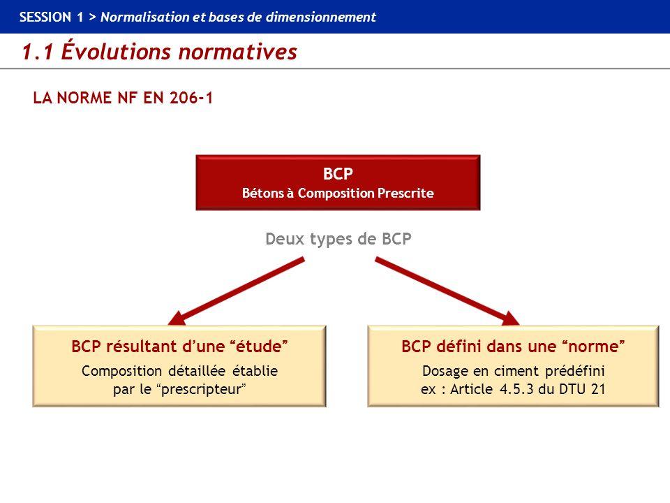 1.1 Évolutions normatives SESSION 1 > Normalisation et bases de dimensionnement LA NORME NF EN 206-1 BCP Bétons à Composition Prescrite Deux types de