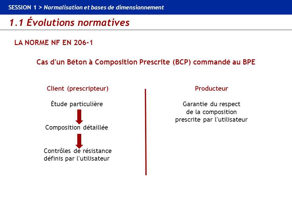 1.1 Évolutions normatives SESSION 1 > Normalisation et bases de dimensionnement LA NORME NF EN 206-1 Cas dun Béton à Composition Prescrite (BCP) comma