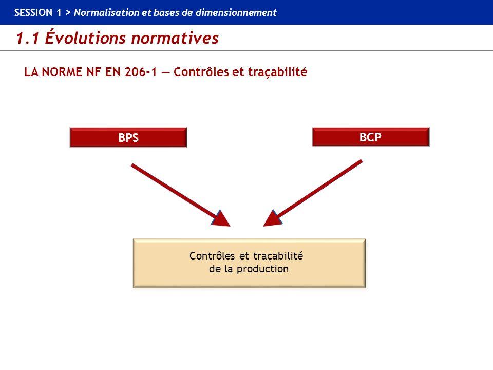 1.1 Évolutions normatives SESSION 1 > Normalisation et bases de dimensionnement LA NORME NF EN 206-1 Contrôles et traçabilité BCP BPS Contrôles et tra
