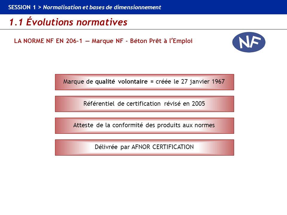 1.1 Évolutions normatives SESSION 1 > Normalisation et bases de dimensionnement LA NORME NF EN 206-1 Marque NF - Béton Prêt à lEmploi Marque de qualit