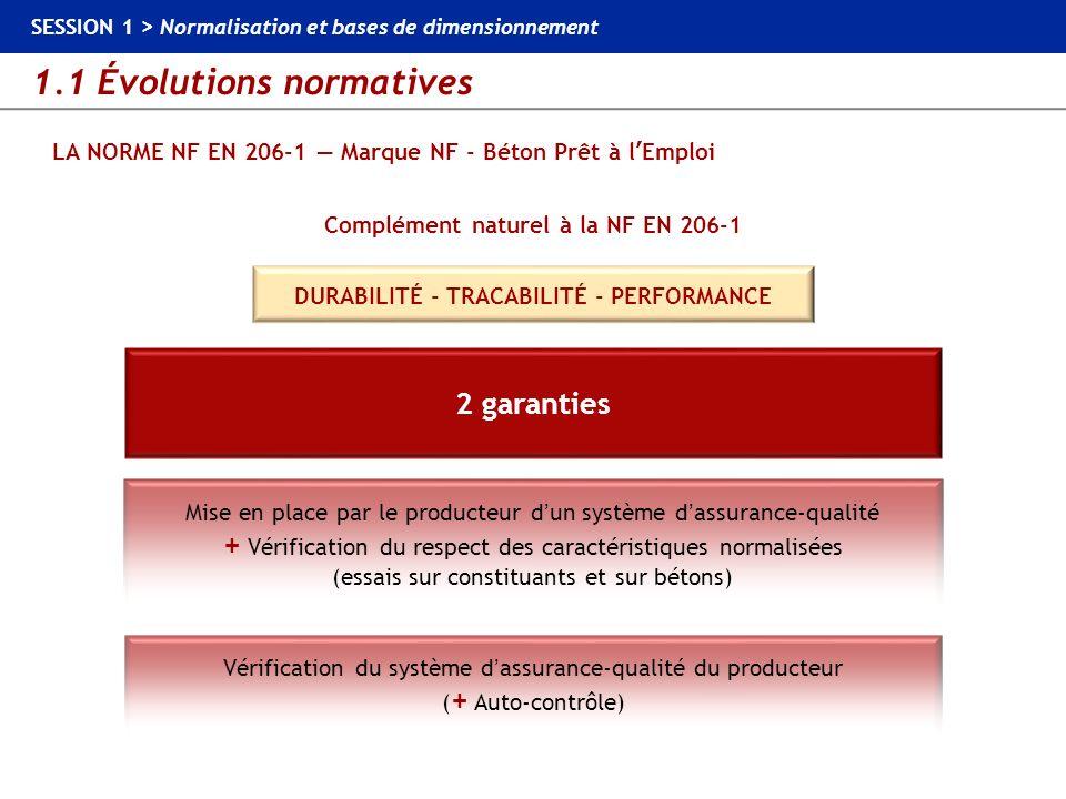 1.1 Évolutions normatives SESSION 1 > Normalisation et bases de dimensionnement LA NORME NF EN 206-1 Marque NF - Béton Prêt à lEmploi 2 garanties Comp