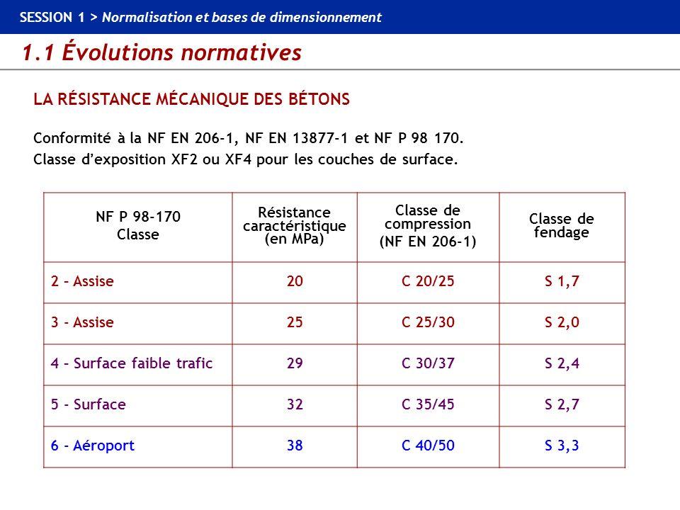 1.1 Évolutions normatives SESSION 1 > Normalisation et bases de dimensionnement LA RÉSISTANCE MÉCANIQUE DES BÉTONS Conformité à la NF EN 206-1, NF EN