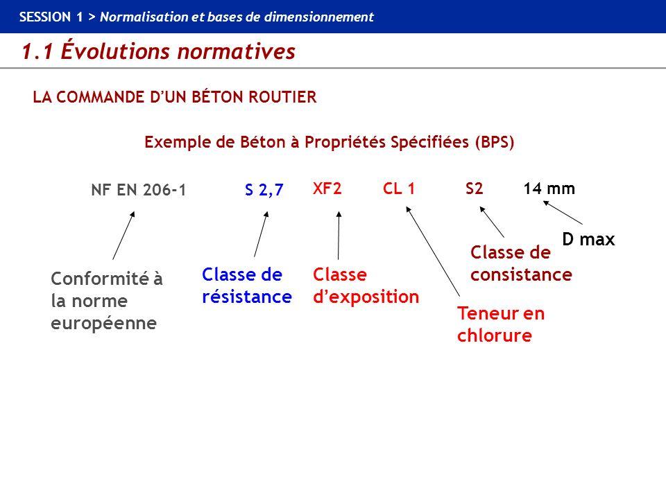 1.1 Évolutions normatives SESSION 1 > Normalisation et bases de dimensionnement LA COMMANDE DUN BÉTON ROUTIER NF EN 206-1S 2,7 XF2CL 1S214 mm Conformi