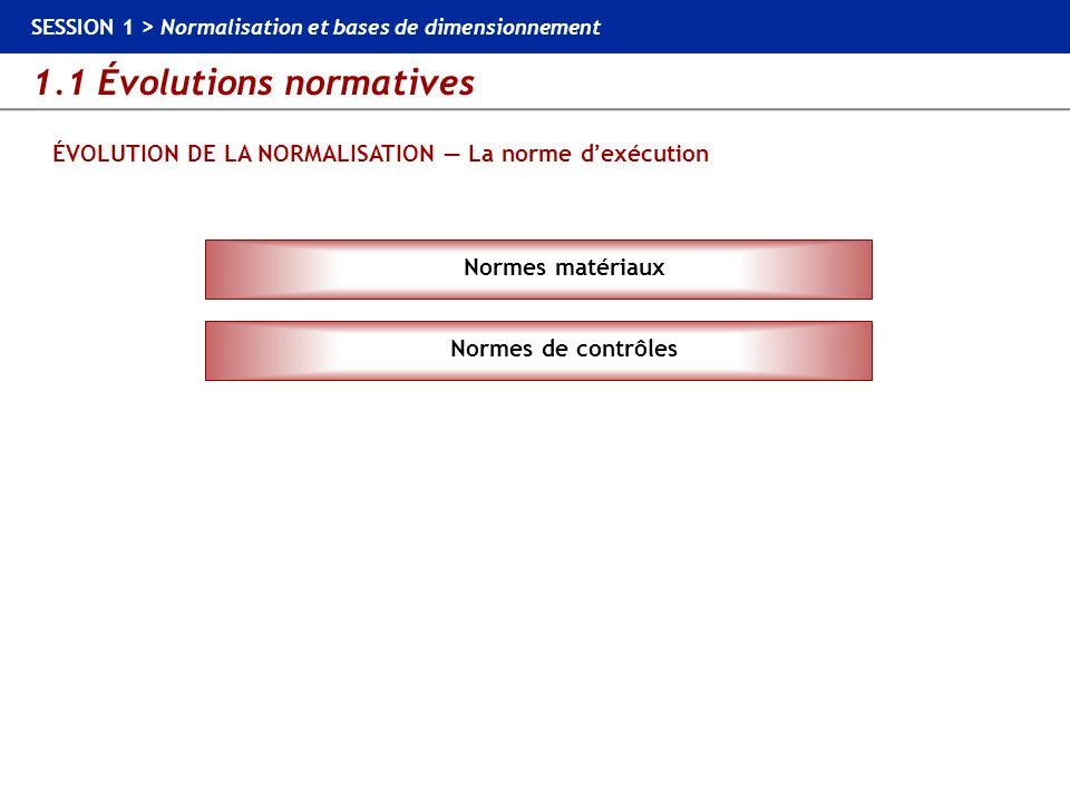 1.1 Évolutions normatives SESSION 1 > Normalisation et bases de dimensionnement ÉVOLUTION DE LA NORMALISATION La norme dexécution Normes matériaux Nor