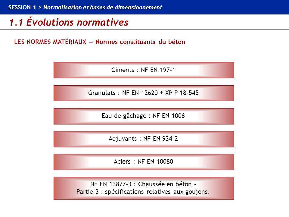 1.1 Évolutions normatives SESSION 1 > Normalisation et bases de dimensionnement LES NORMES MATÉRIAUX Normes constituants du béton Ciments : NF EN 197-