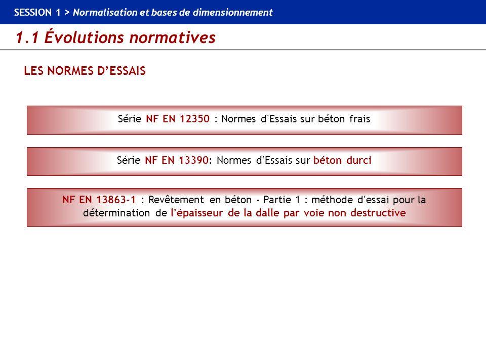 1.1 Évolutions normatives SESSION 1 > Normalisation et bases de dimensionnement LES NORMES DESSAIS Série NF EN 12350 : Normes dEssais sur béton frais