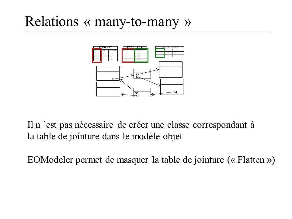 Relations « many-to-many » Il n est pas nécessaire de créer une classe correspondant à la table de jointure dans le modèle objet EOModeler permet de m