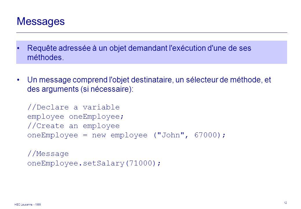 HEC Lausanne - 1999 12 Messages Requête adressée à un objet demandant l'exécution d'une de ses méthodes. Un message comprend l'objet destinataire, un