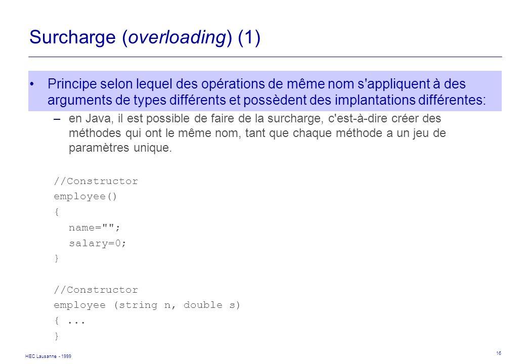 HEC Lausanne - 1999 16 Surcharge (overloading) (1) Principe selon lequel des opérations de même nom s'appliquent à des arguments de types différents e