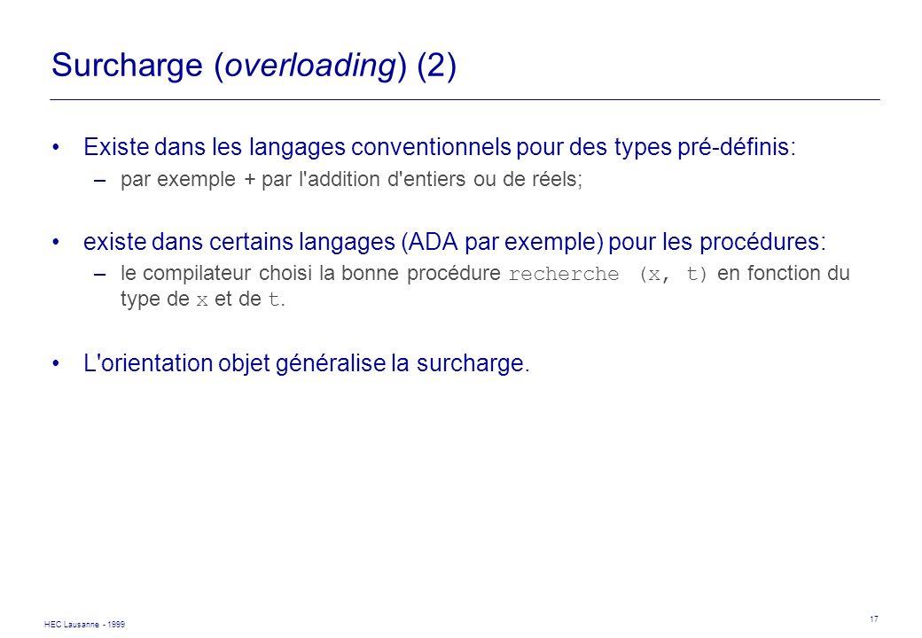 HEC Lausanne - 1999 17 Surcharge (overloading) (2) Existe dans les langages conventionnels pour des types pré-définis: –par exemple + par l'addition d