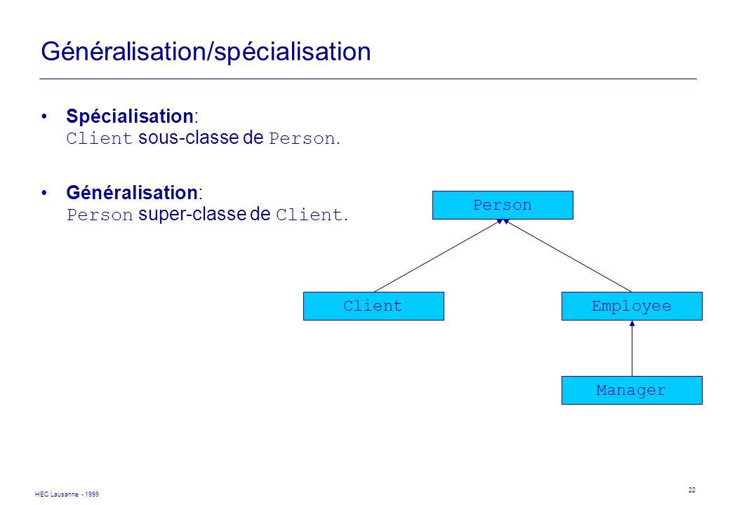 HEC Lausanne - 1999 22 Person ClientEmployee Manager Généralisation/spécialisation Spécialisation: Client sous-classe de Person. Généralisation: Perso