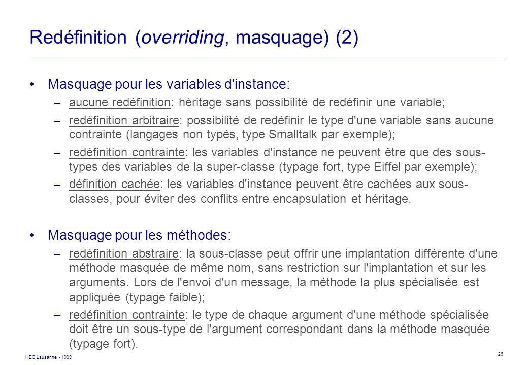 HEC Lausanne - 1999 26 Redéfinition (overriding, masquage) (2) Masquage pour les variables d'instance: –aucune redéfinition: héritage sans possibilité