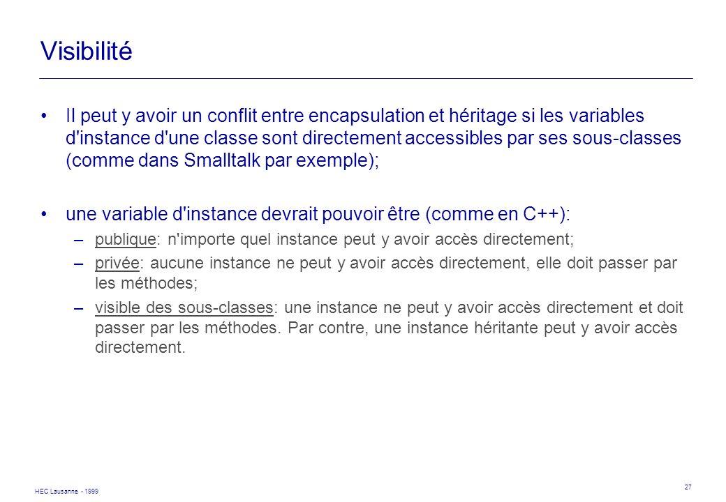 HEC Lausanne - 1999 27 Visibilité Il peut y avoir un conflit entre encapsulation et héritage si les variables d'instance d'une classe sont directement