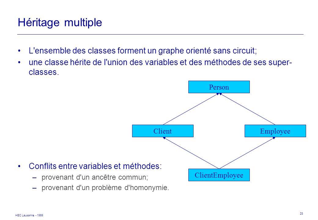 HEC Lausanne - 1999 28 Héritage multiple L'ensemble des classes forment un graphe orienté sans circuit; une classe hérite de l'union des variables et