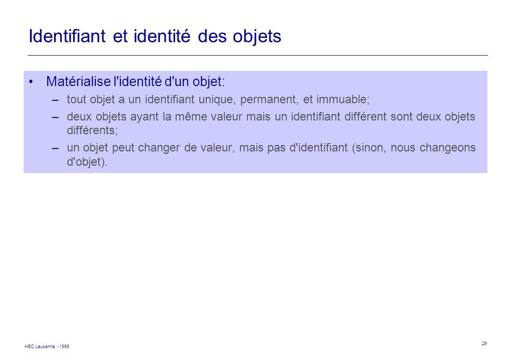 HEC Lausanne - 1999 29 Identifiant et identité des objets Matérialise l'identité d'un objet: –tout objet a un identifiant unique, permanent, et immuab