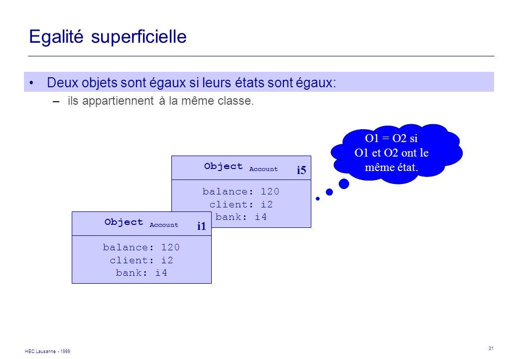 HEC Lausanne - 1999 31 Object Account balance: 120 client: i2 bank: i4 i5 Egalité superficielle Deux objets sont égaux si leurs états sont égaux: –ils