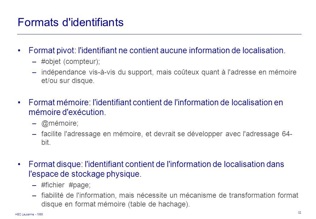 HEC Lausanne - 1999 32 Formats d'identifiants Format pivot: l'identifiant ne contient aucune information de localisation. –#objet (compteur); –indépen