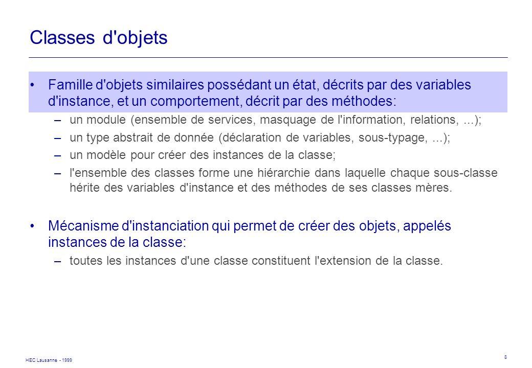 HEC Lausanne - 1999 8 Classes d'objets Famille d'objets similaires possédant un état, décrits par des variables d'instance, et un comportement, décrit