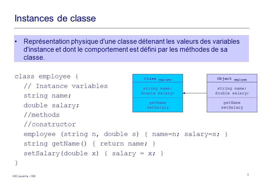 HEC Lausanne - 1999 9 Instances de classe Représentation physique d'une classe détenant les valeurs des variables d'instance et dont le comportement e