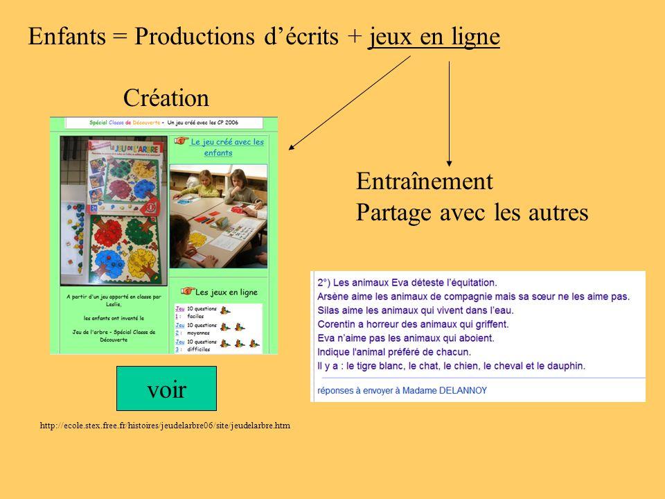 Enfants = Productions décrits + jeux en ligne Création Entraînement Partage avec les autres voir http://ecole.stex.free.fr/histoires/jeudelarbre06/sit
