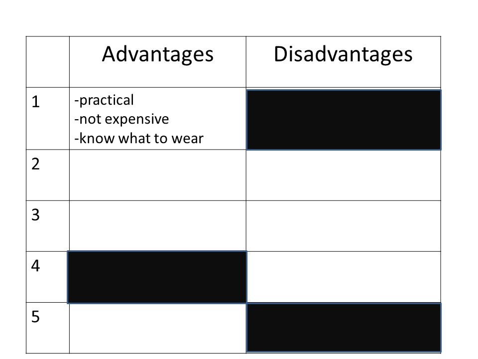 AdvantagesDisadvantages 1 -practical -not expensive -know what to wear 2 3 4 5