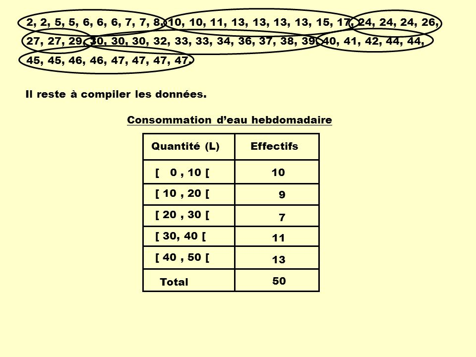 2, 2, 5, 5, 6, 6, 6, 7, 7, 8, 10, 10, 11, 13, 13, 13, 13, 15, 17, 24, 24, 24, 26, 27, 27, 29, 30, 30, 30, 32, 33, 33, 34, 36, 37, 38, 39, 40, 41, 42,