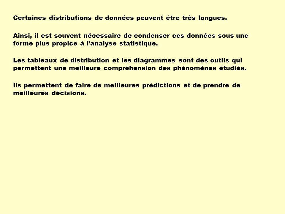 Les listes de distribution sont importantes, car elles permettent dobtenir des informations précises.