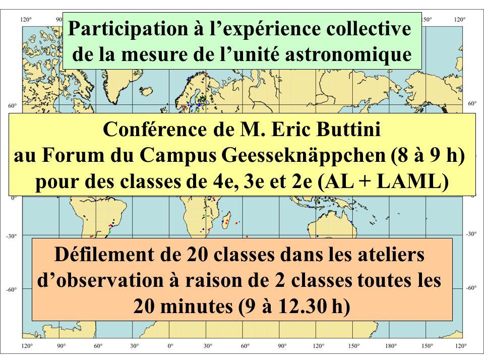 Participation à lexpérience collective de la mesure de lunité astronomique Conférence de M.