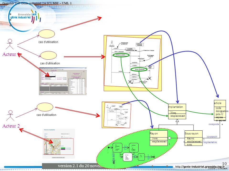 Michel Tollenaere version 2.1 du 20 novembre 2012 Grenoble INP Génie industriel 2A ICL MSI – UML 1 11 Modèle Fonctionnel Use Cases : cas d utilisation diagramme de collaboration
